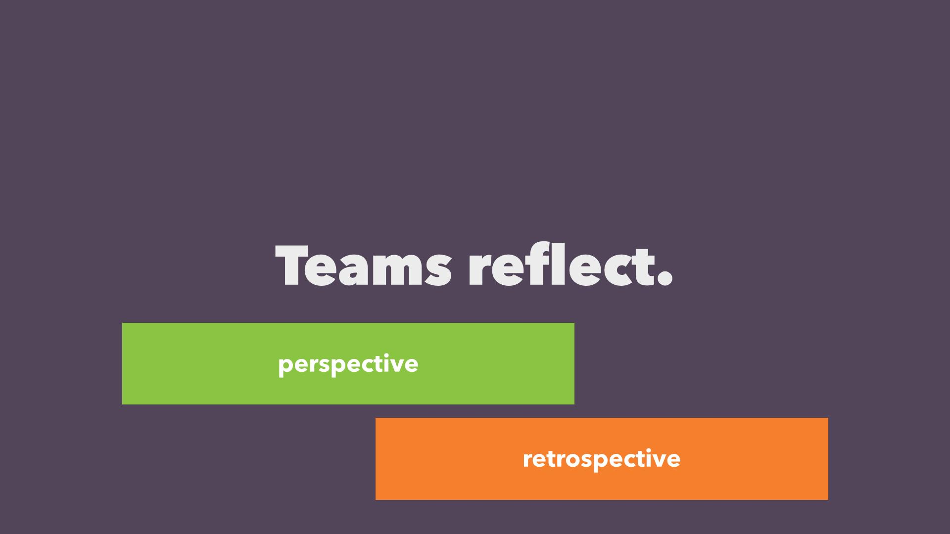 Teams reflect, perspective, retrospective