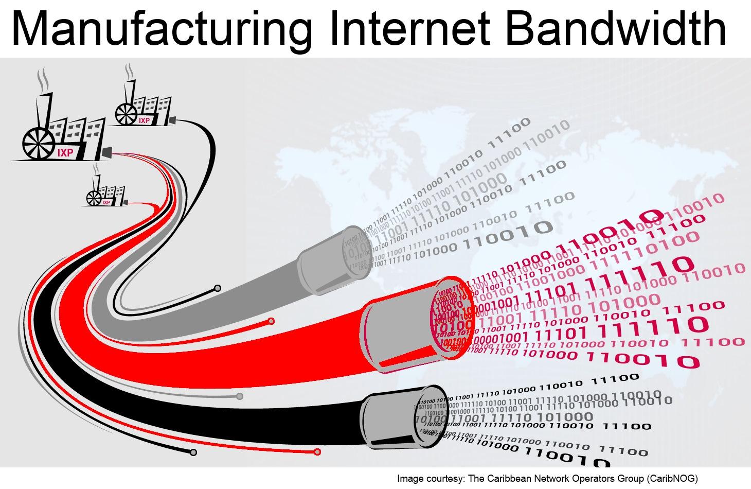 Manufacturing Internet Bandwidth Caribbean Network