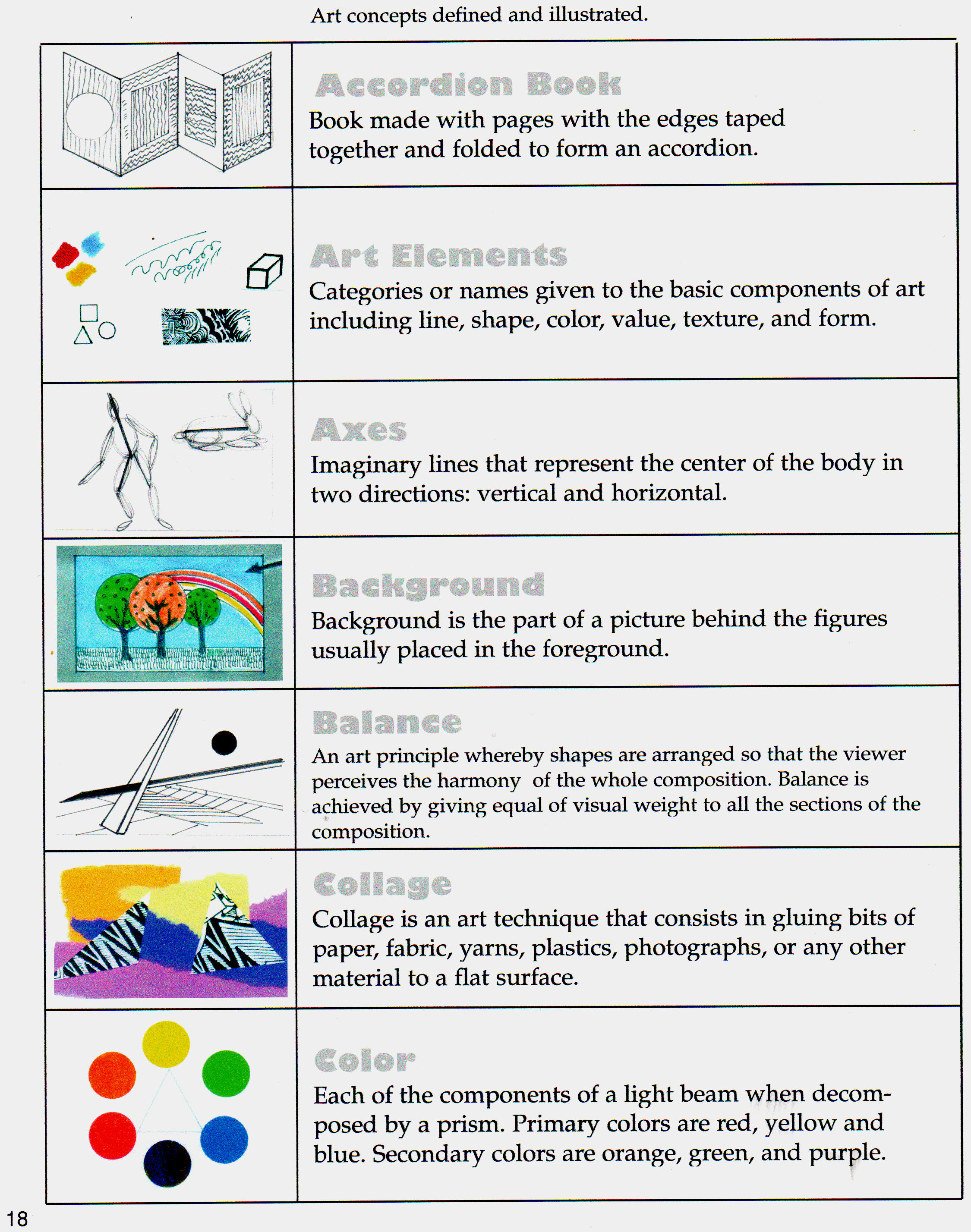 VISUAL GLOSSARY Is A Visual And Written Definition Of Art Vocabulary