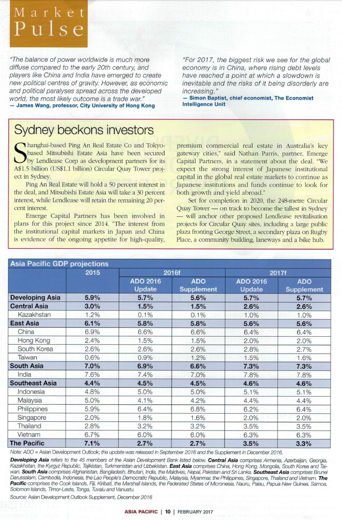 Asia dating space profiles international realty