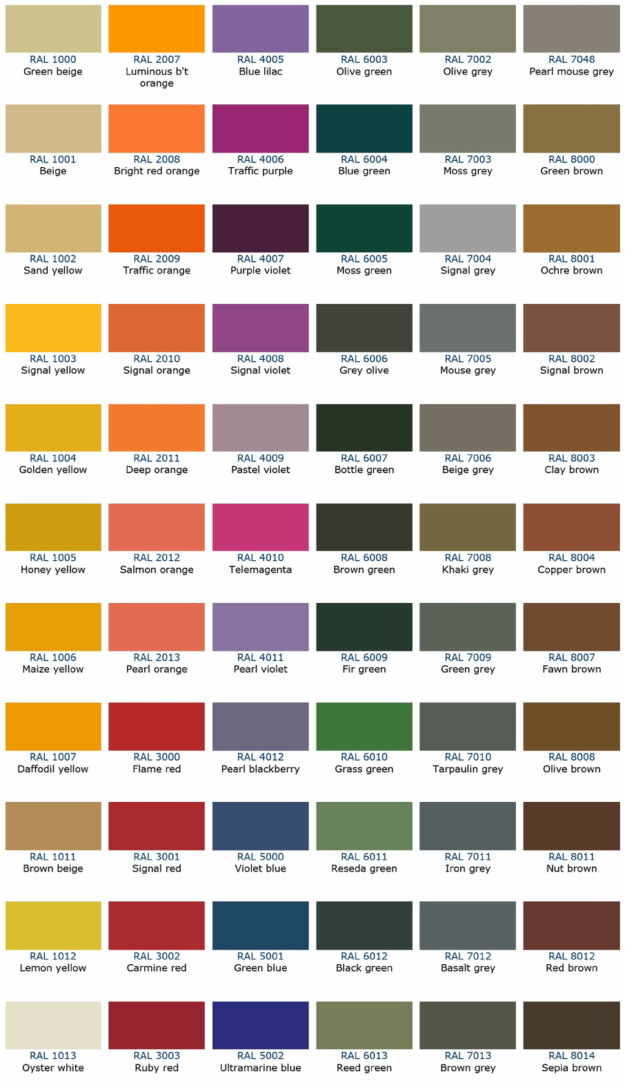 Chugoku marine paint color chart paint color ideas ral mun color chart choice image free any examples nvjuhfo Images