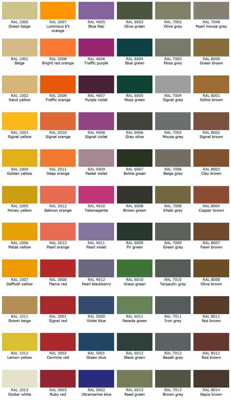 Colour Kote Ltd Ral