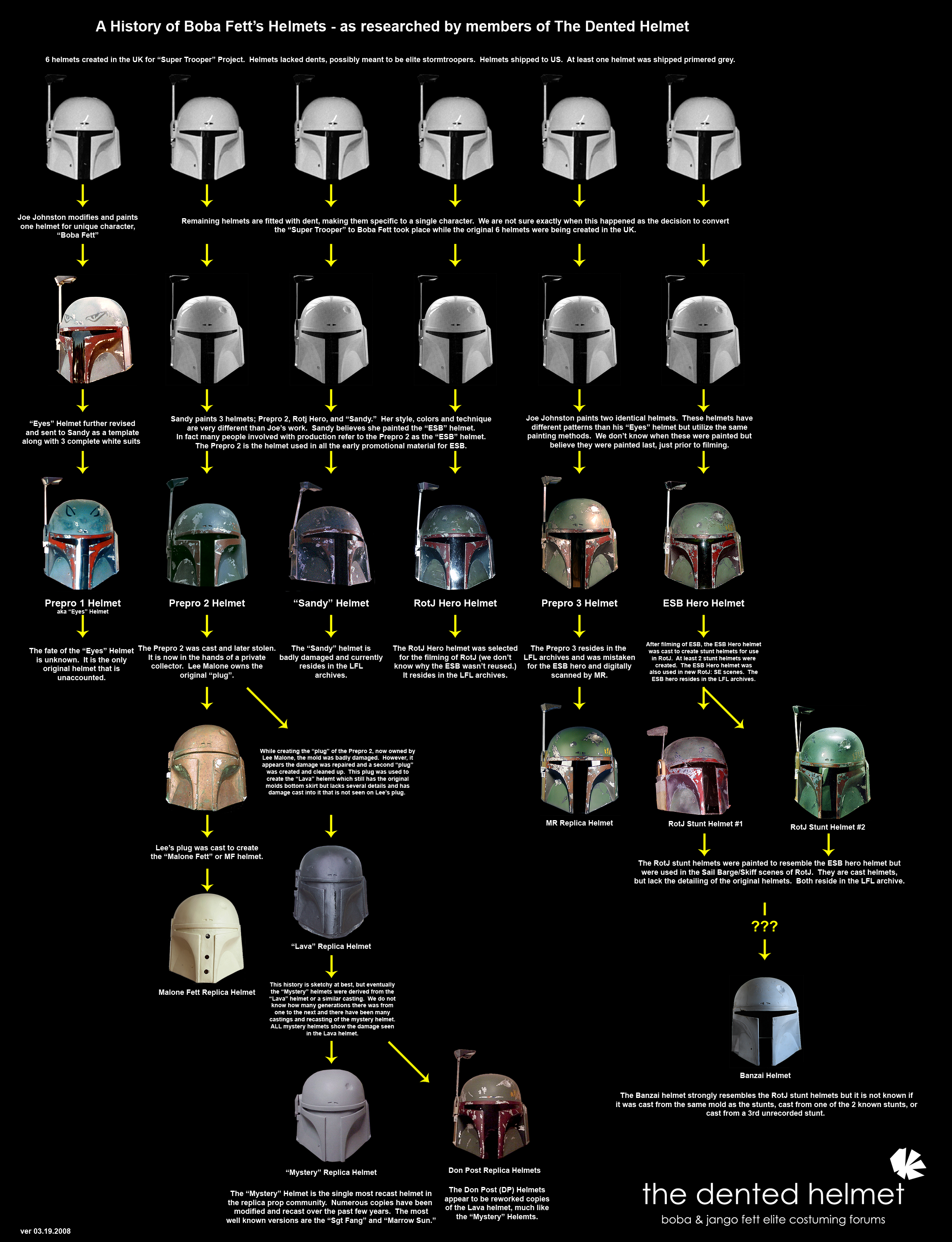 nfl helmet game of thrones with The History Of Boba Fetts Helmets Infographic on Showthread besides 41 Pictures Amazing Body Paint Amazing Bodies as well Usa Basketball Team Wallpaper besides Denver Broncos Horse Logo 1920x1080 168 Hd in addition Pittsburgh Steelers Honor Chuck Noll Helmet Sticker.