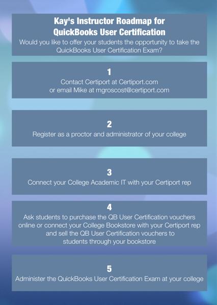 QB Certification — My QB