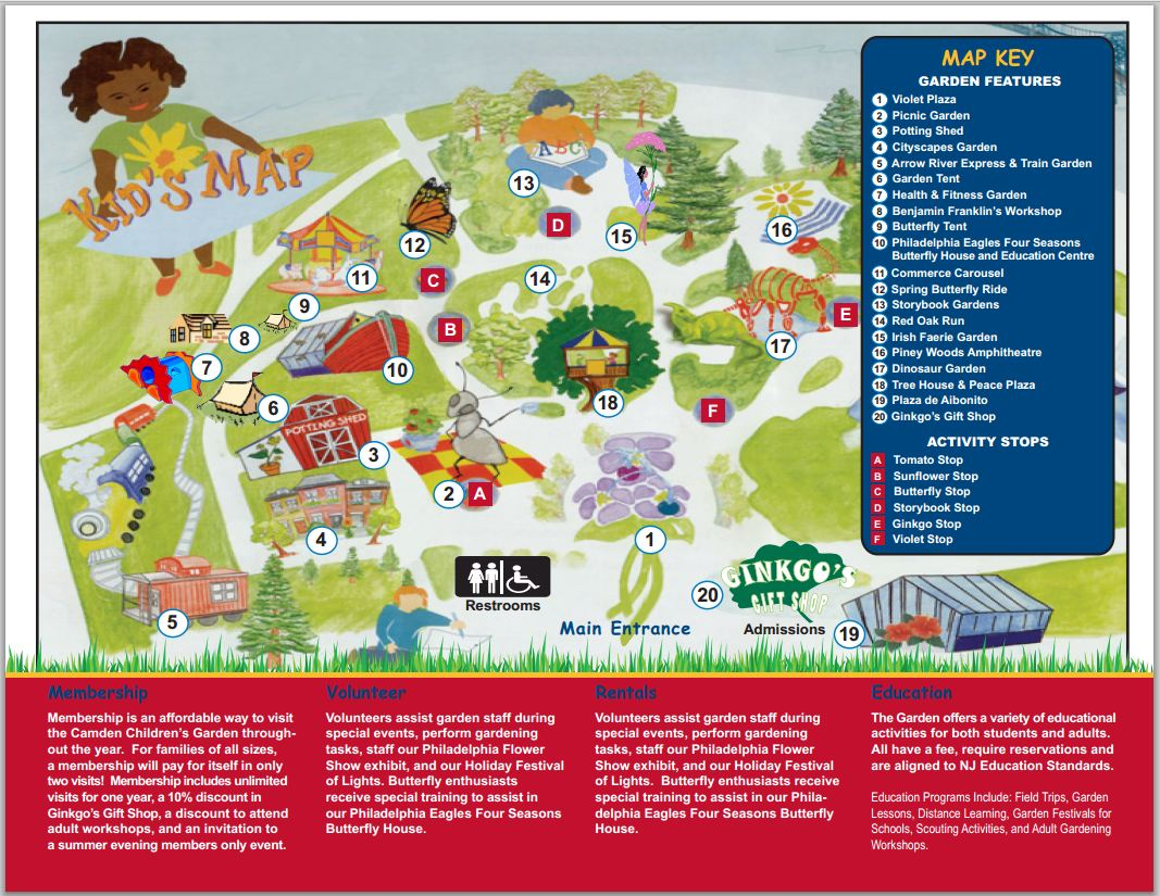 exciting home and garden party. Click here to view full map At The Garden  Camden Children s