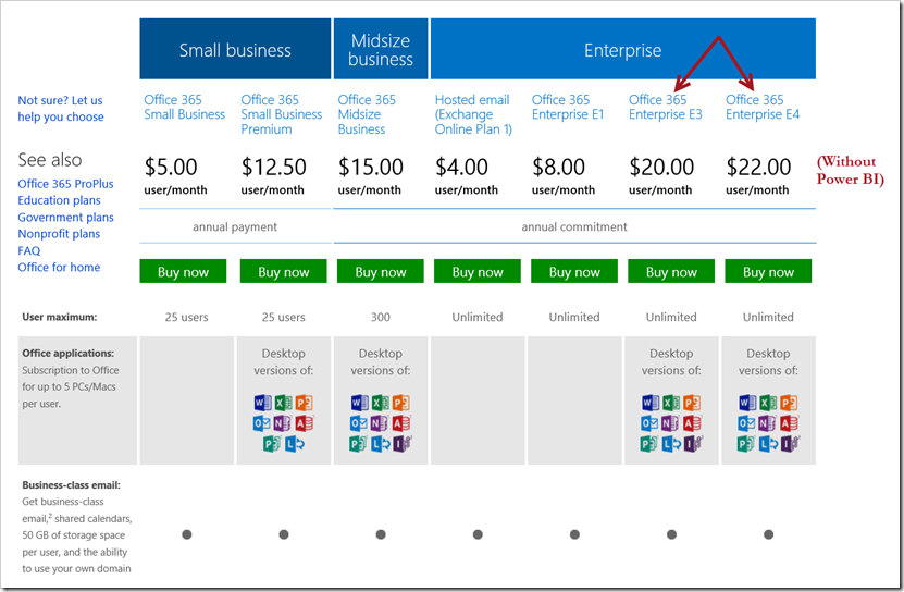 Power bi pricing has been announced sql chick - Difference between office professional and professional plus ...