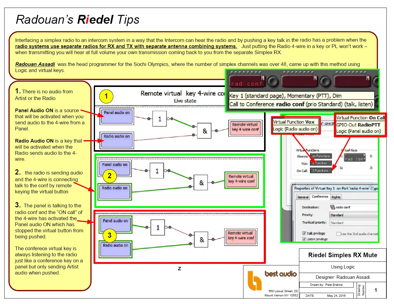 Rio Olympics With Riedel Communications Best Audio Wiring Panel We Used A Special Logic Program Devised By Radouan Which Muted The Rx Channel When Was Transmitting Otherwise You Would Hear Yourself Back