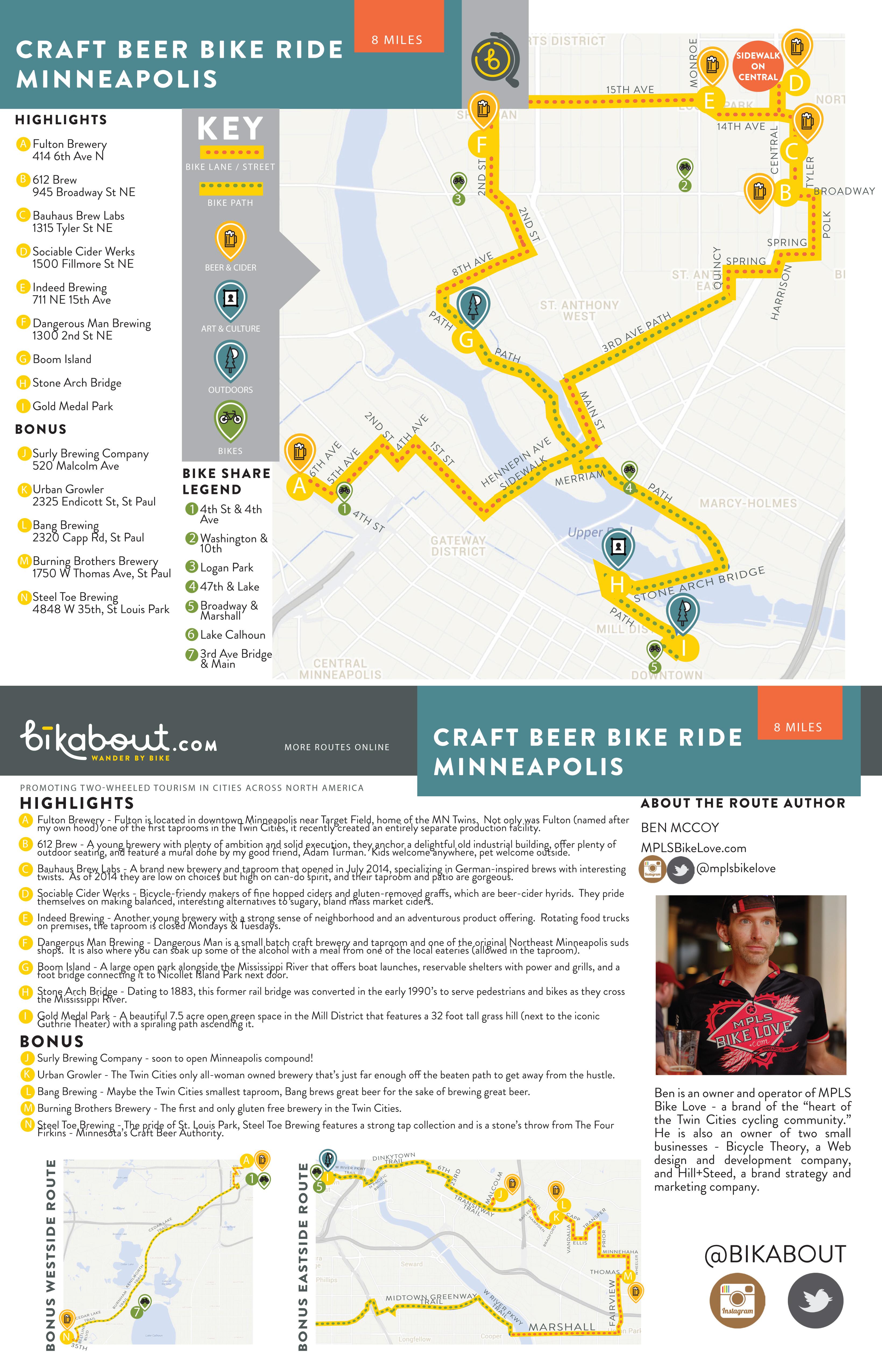 Craft Beer Bike Ride Minneapolis  bikabout
