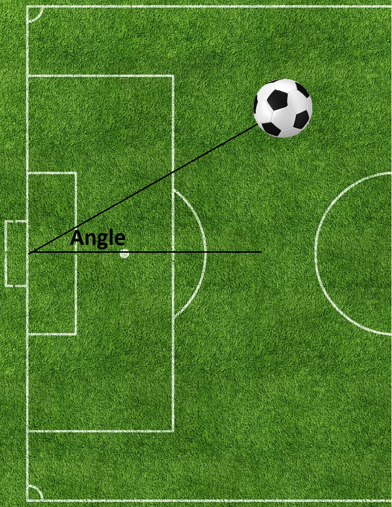 angle of shooting in soccer essay Share your story with science buddies yes, i did this project what range of launch angles yields the best shooting percentage share your story with science.