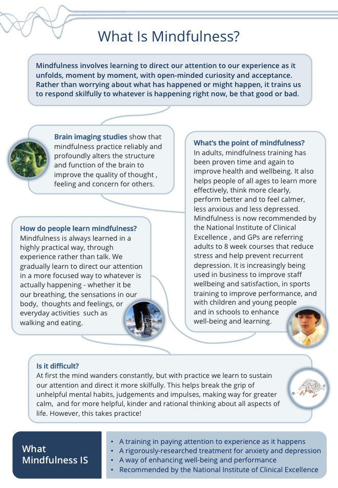 b | The Teen Mindfulness Curriculum — Will George Mindfulness