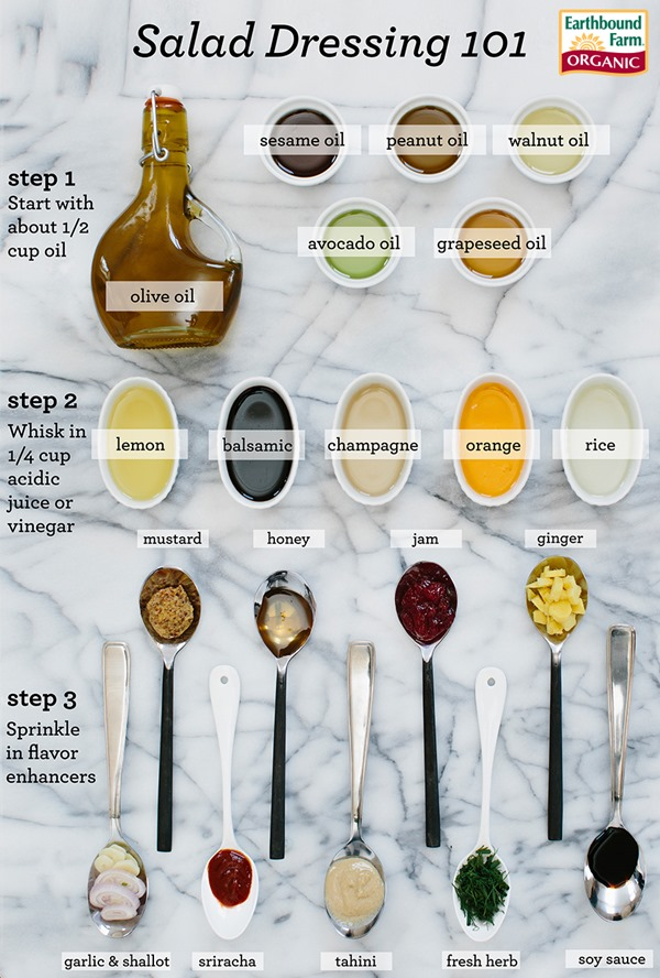 Salad Dressing 101 by Earthbound Farm