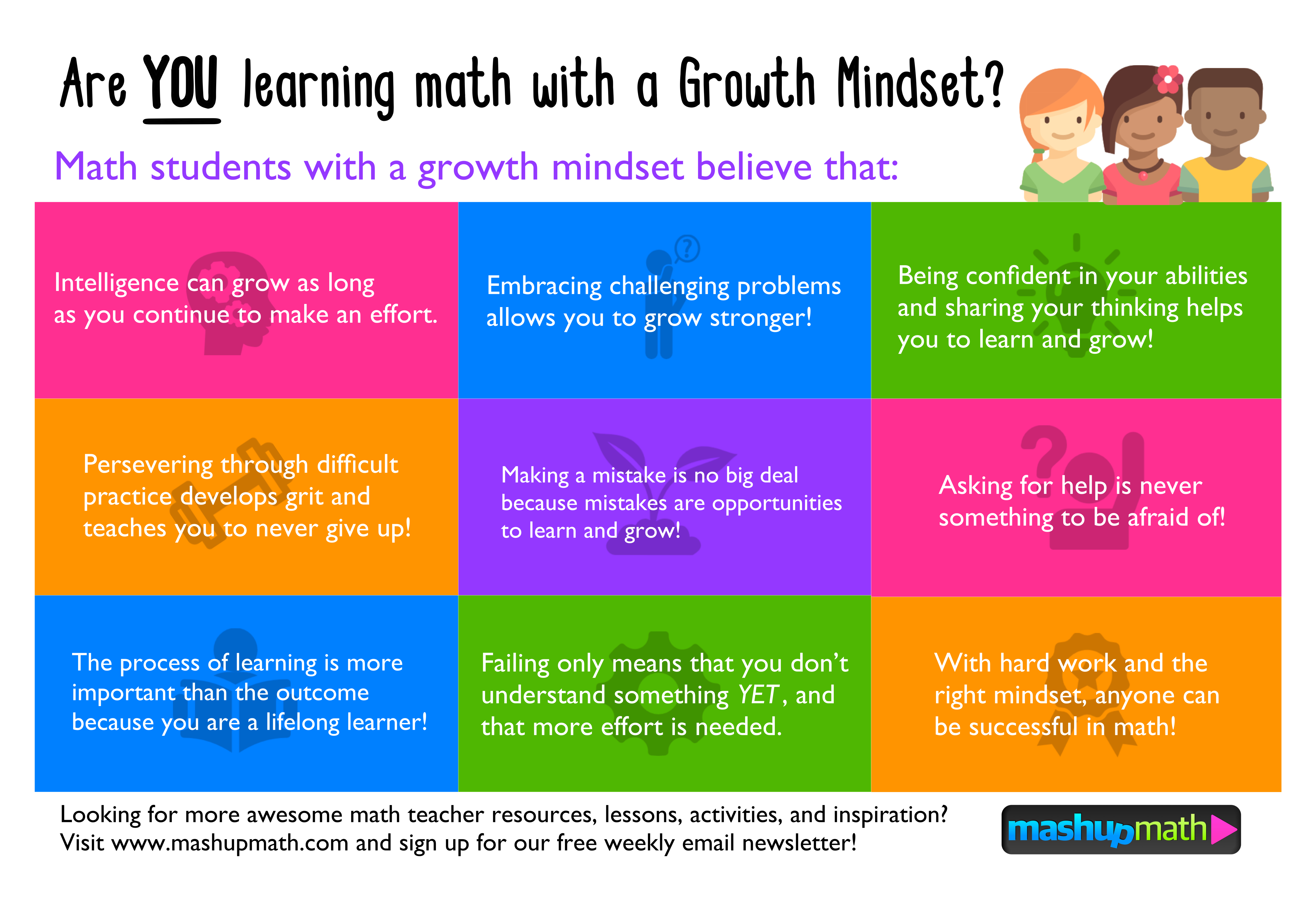Get Your Free Growth Mindset Math Poster Middle School Mashup Math