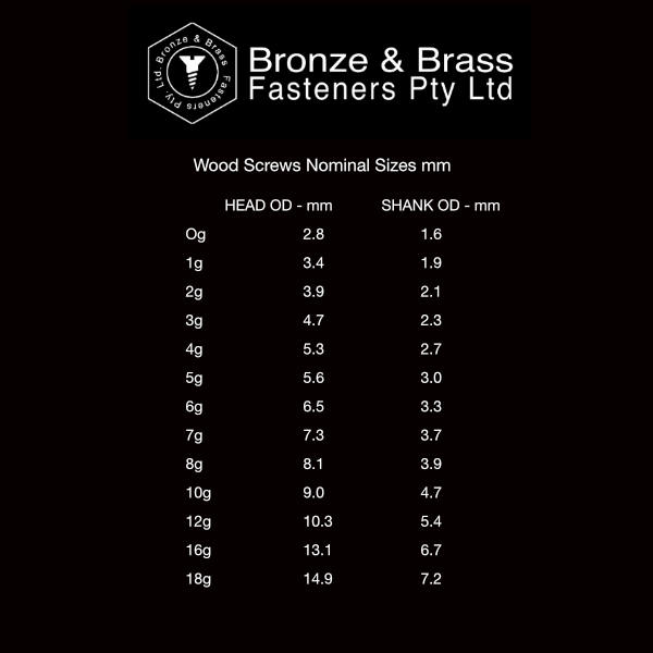Bronze & Brass Fasteners Pty  Ltd  - Australia