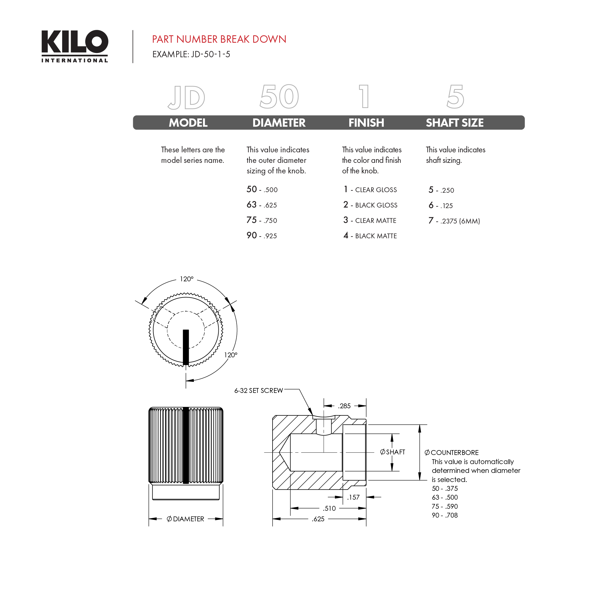 Knobs Chipmall Jd 2355 Wiring Diagram