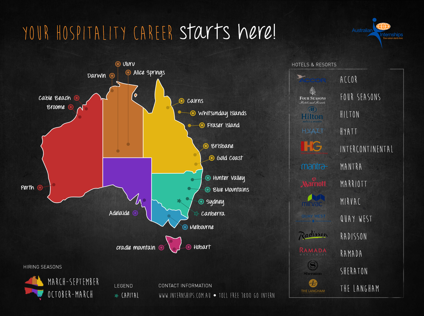 Please download the Australian Hospitality Overview for a better  understanding of the locations and peak hiring seasons.