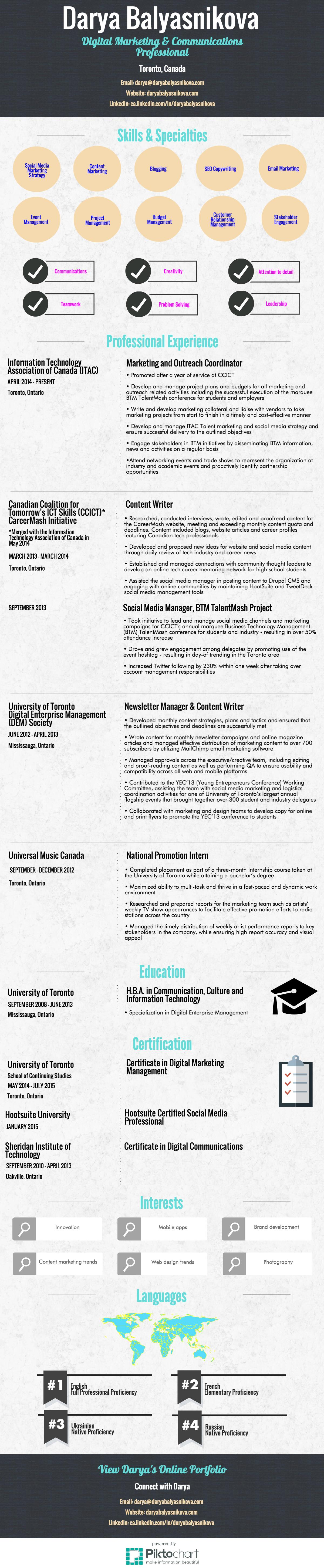 darya balyasnikova digital marketing and communications resume