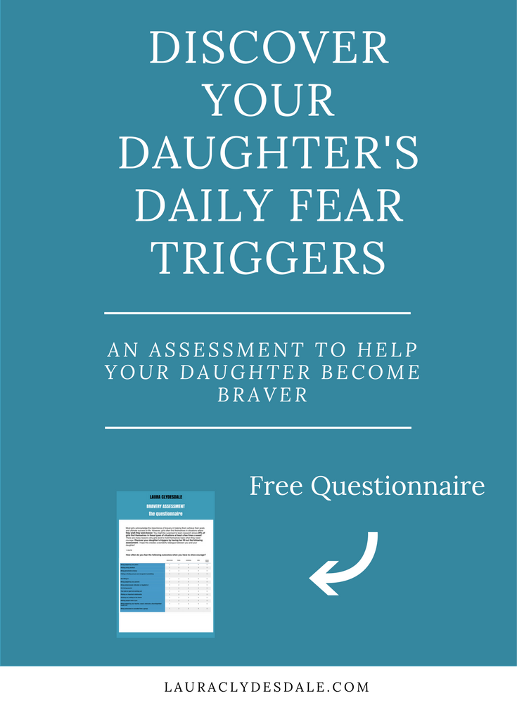 Girls Leadership | Bravery Questionnaire | Fear Triggers | Overcoming Fear of Failure
