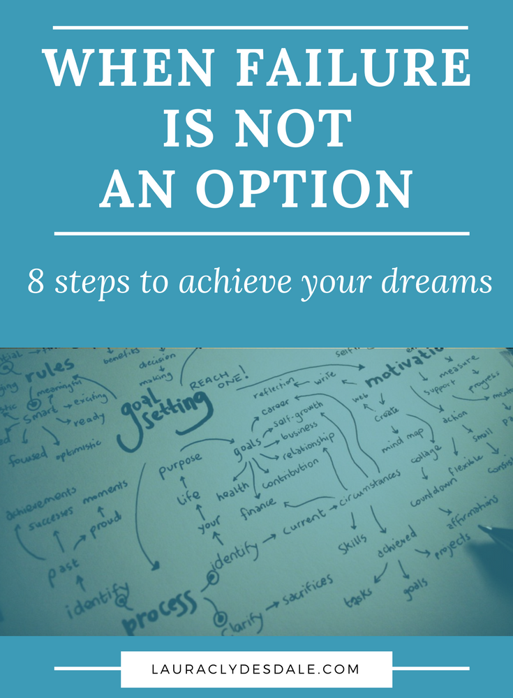 How To Achieve Goals | How To Achieve Your Dreams | How To Achieve Success | How To Achieve Your Most Ambitious Goals | Achieve More | Girls Leadership, #achieveyourgoals, #girlsleadership, #achievemoregoals