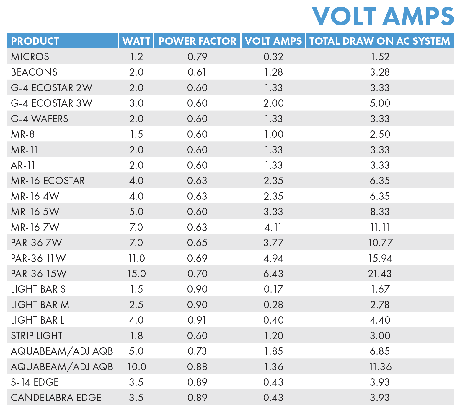 Beste Kupferdraht Amp Rating Diagramm Bilder - Elektrische ...