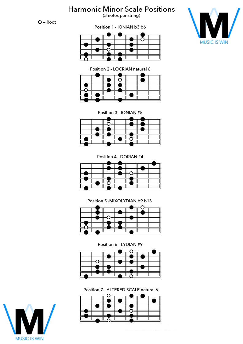 Harmonic Minor Scale Lessons - Music is Win