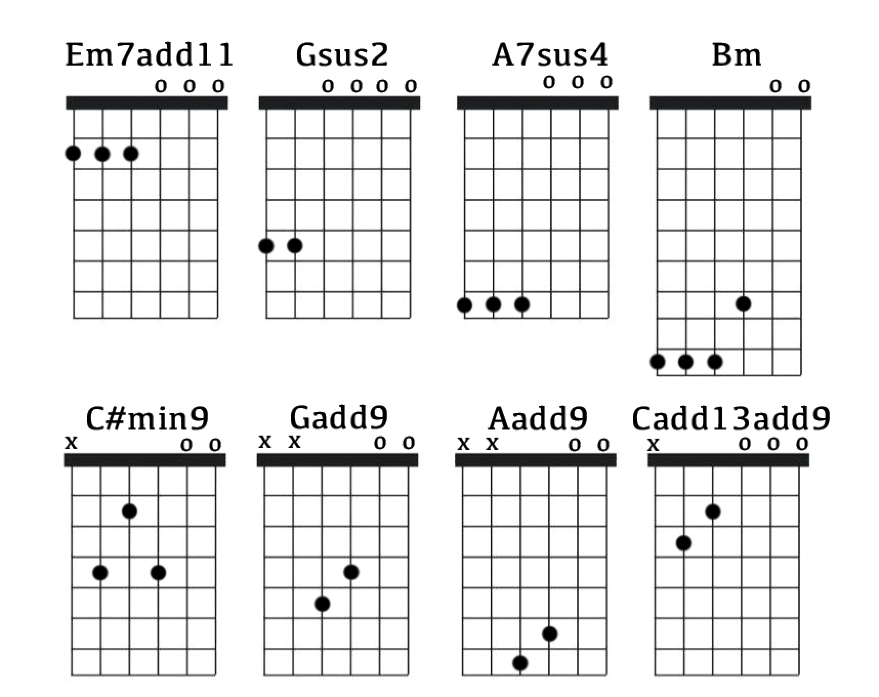 simple shapes. With this tuning,