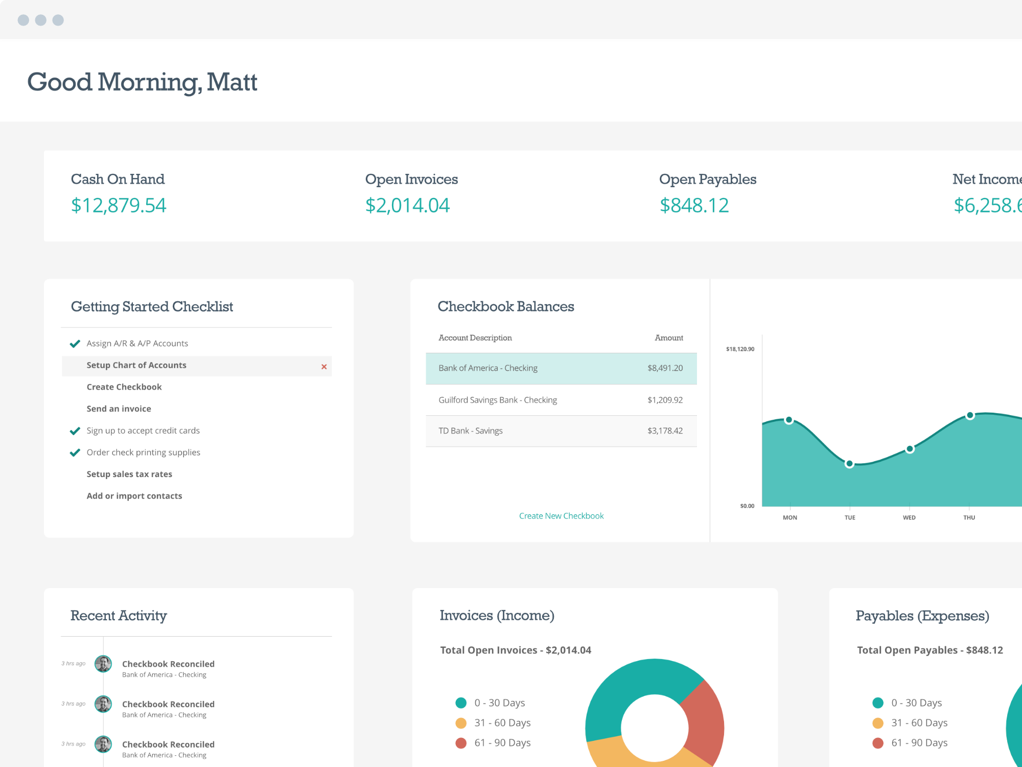 Crunched Accounting - Dashboard
