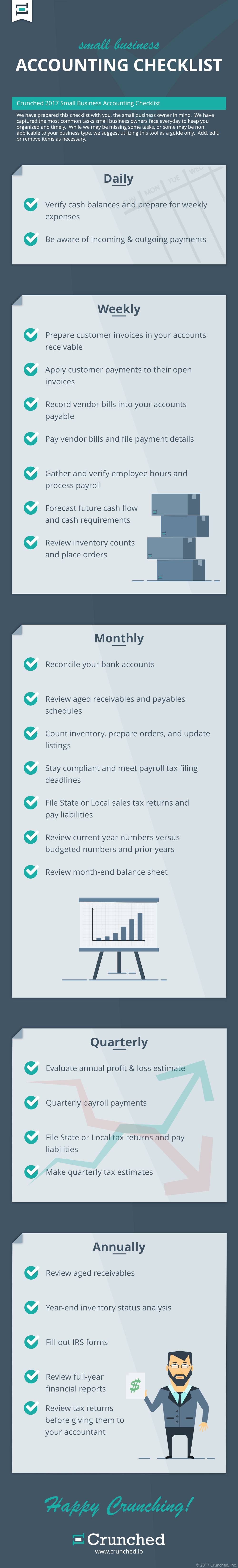 Crunched Small Business Accounting Checklist
