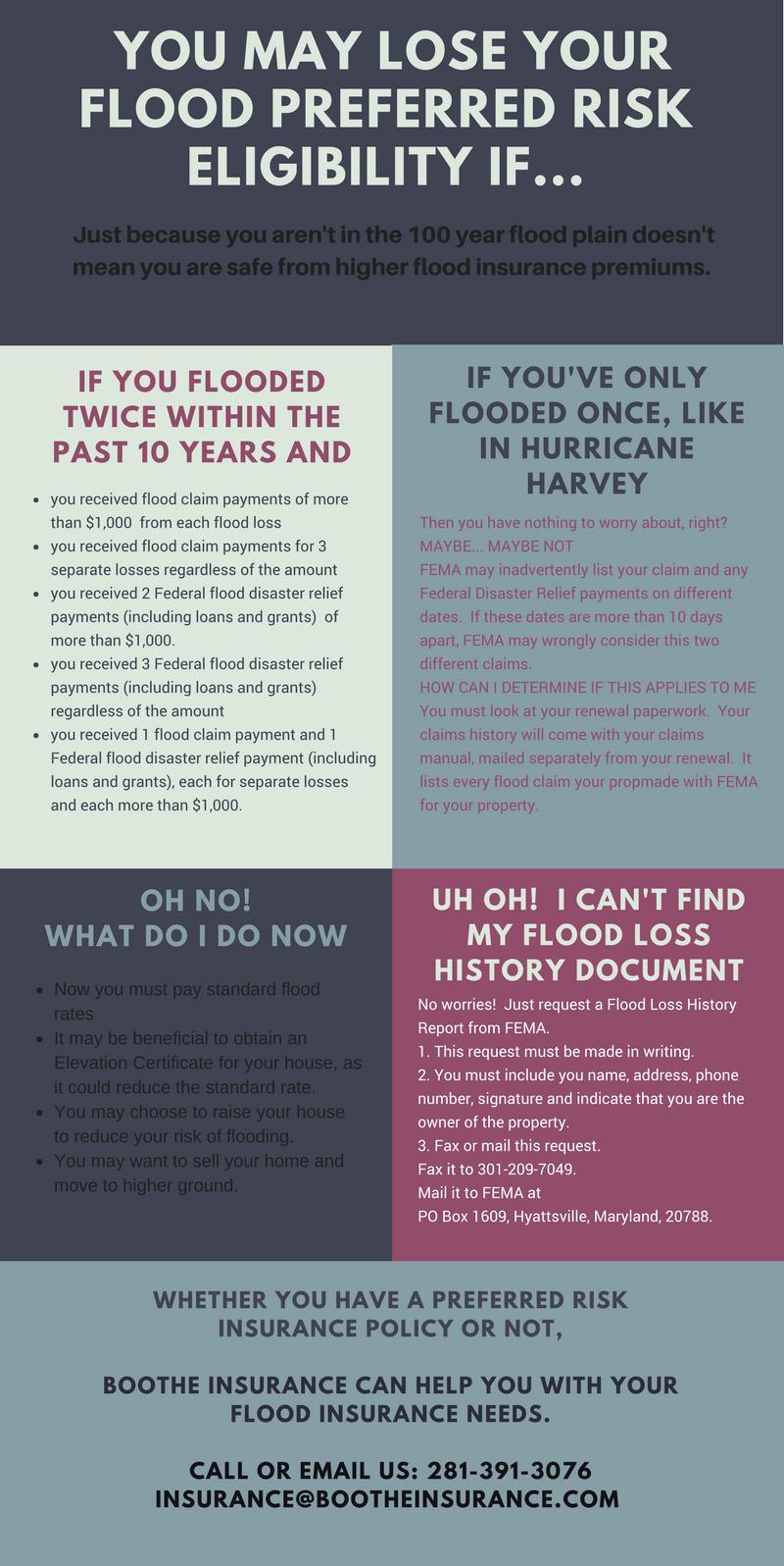 Hurricane Harvey Boothe Insurance