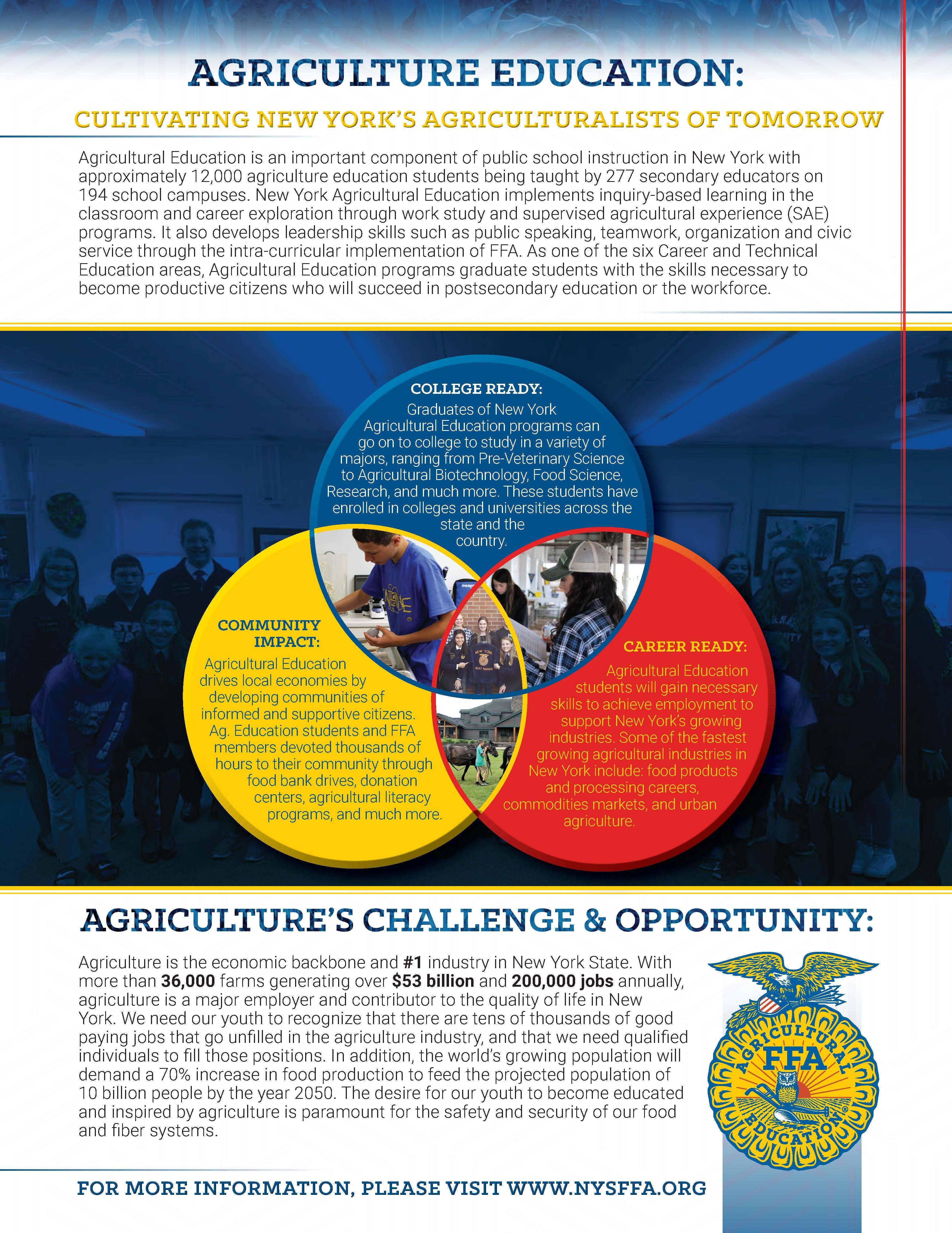 Teach Ag Ny Agricultural Education