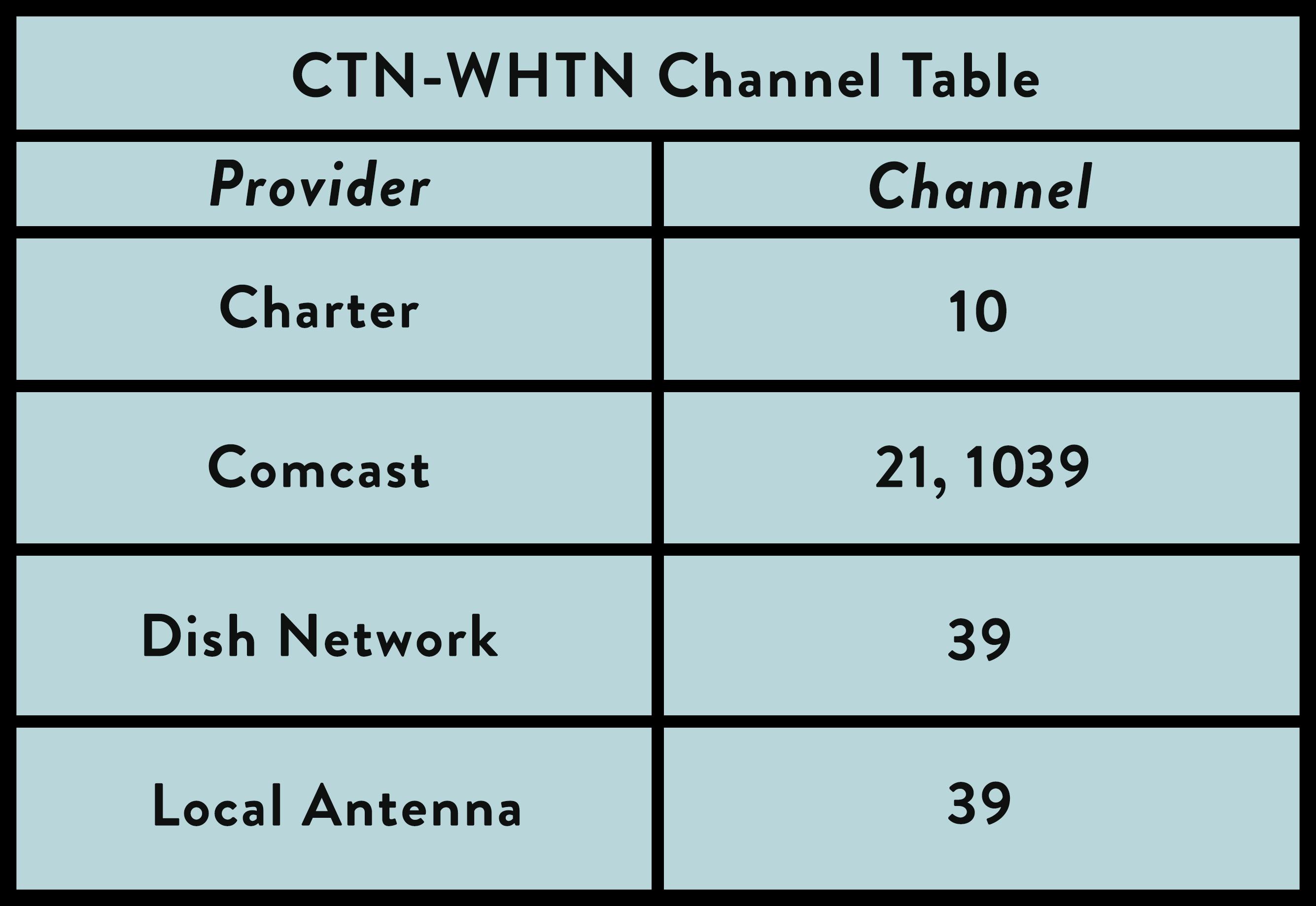 F A Q  — WHTN | Christian Television Network