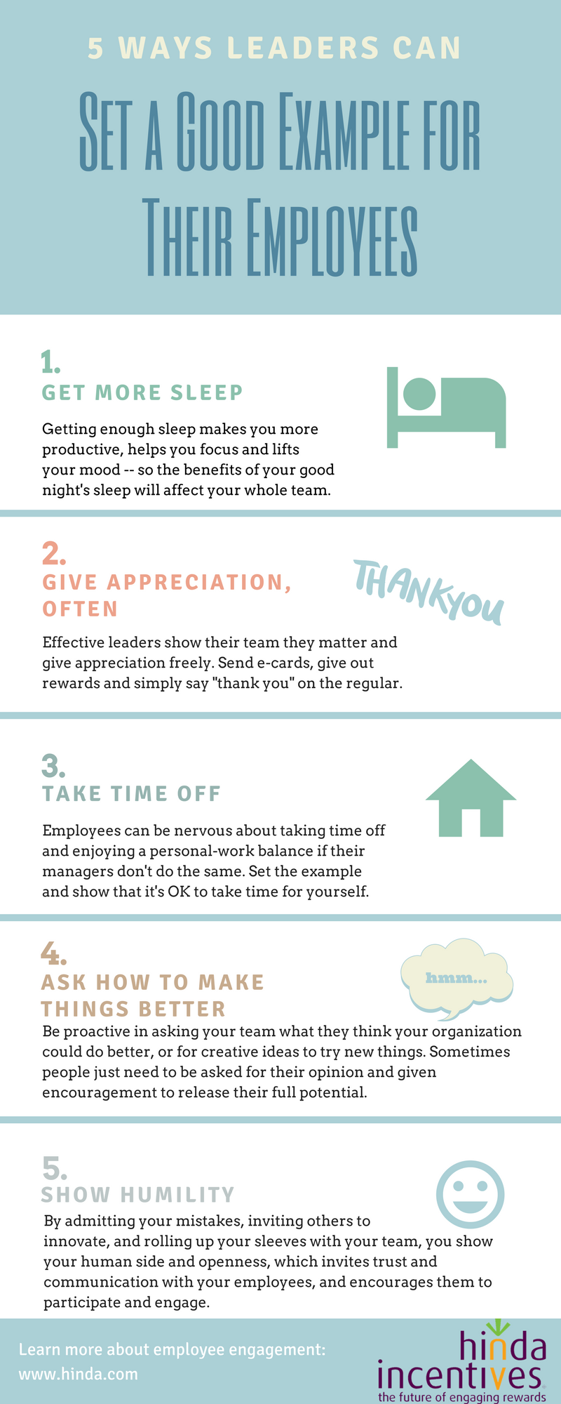 5 ways leaders can set a good example for their employees our infographic shows five ways to set a good example for your employees and create a more engaged collaborative place to work