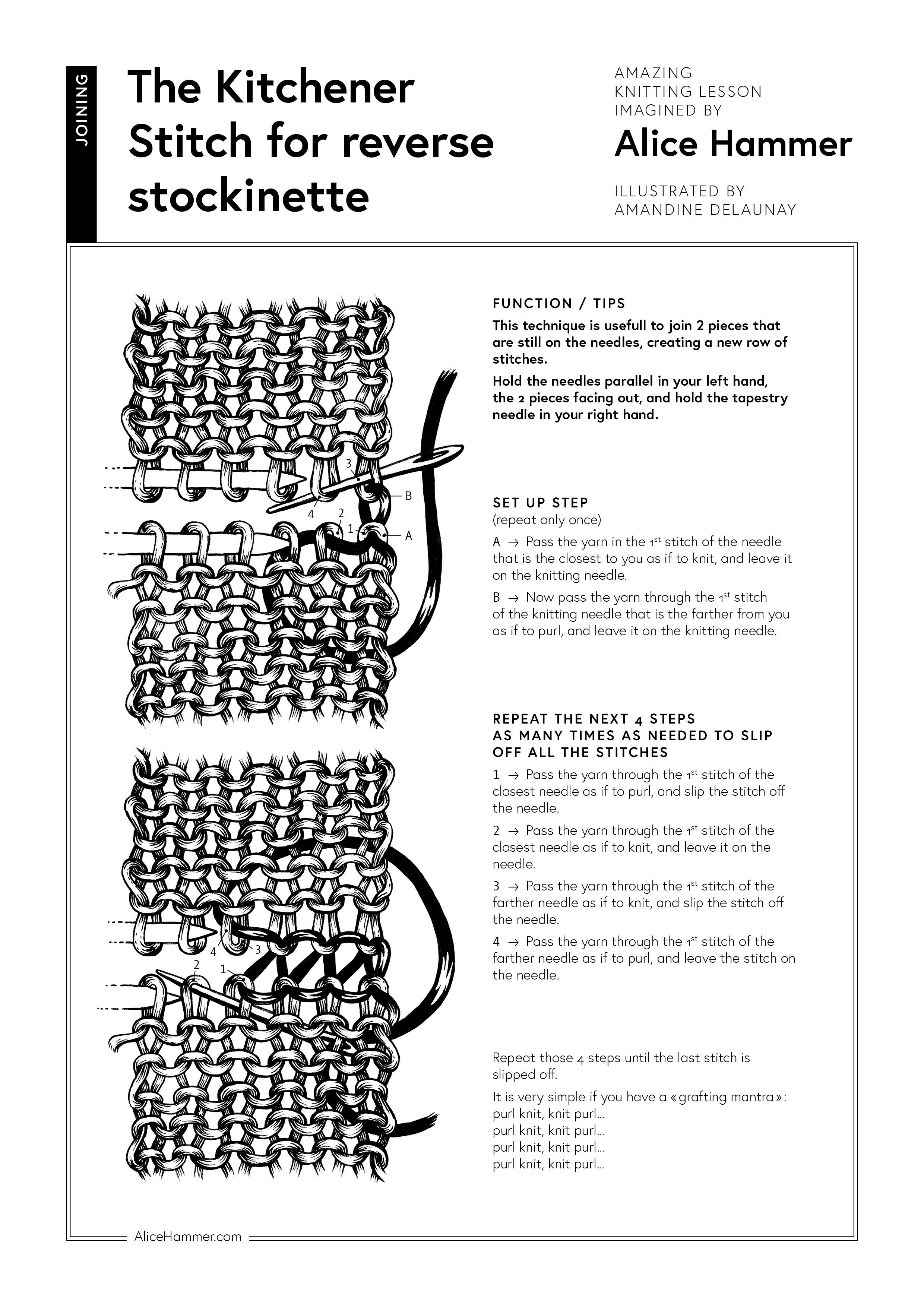 Beautiful Kitchener Stitch Contemporary - Ancientandautomata.com ...