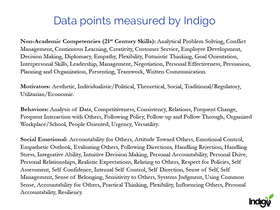 Indigo Assessment — Indigo Education Company