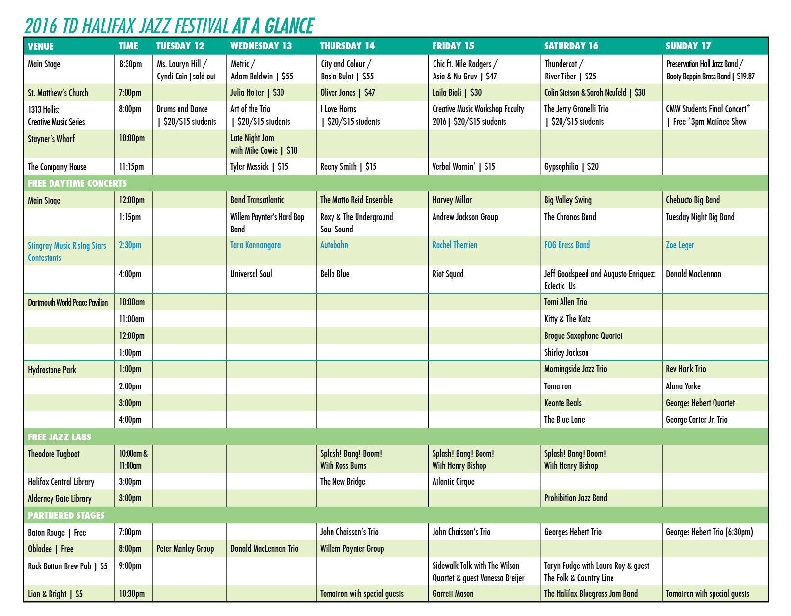 tropfest 2017 festival lineup pdf