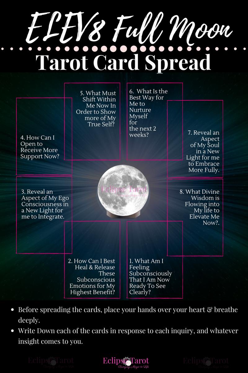 Resources + FREE Stuff! — Eclipse Tarot
