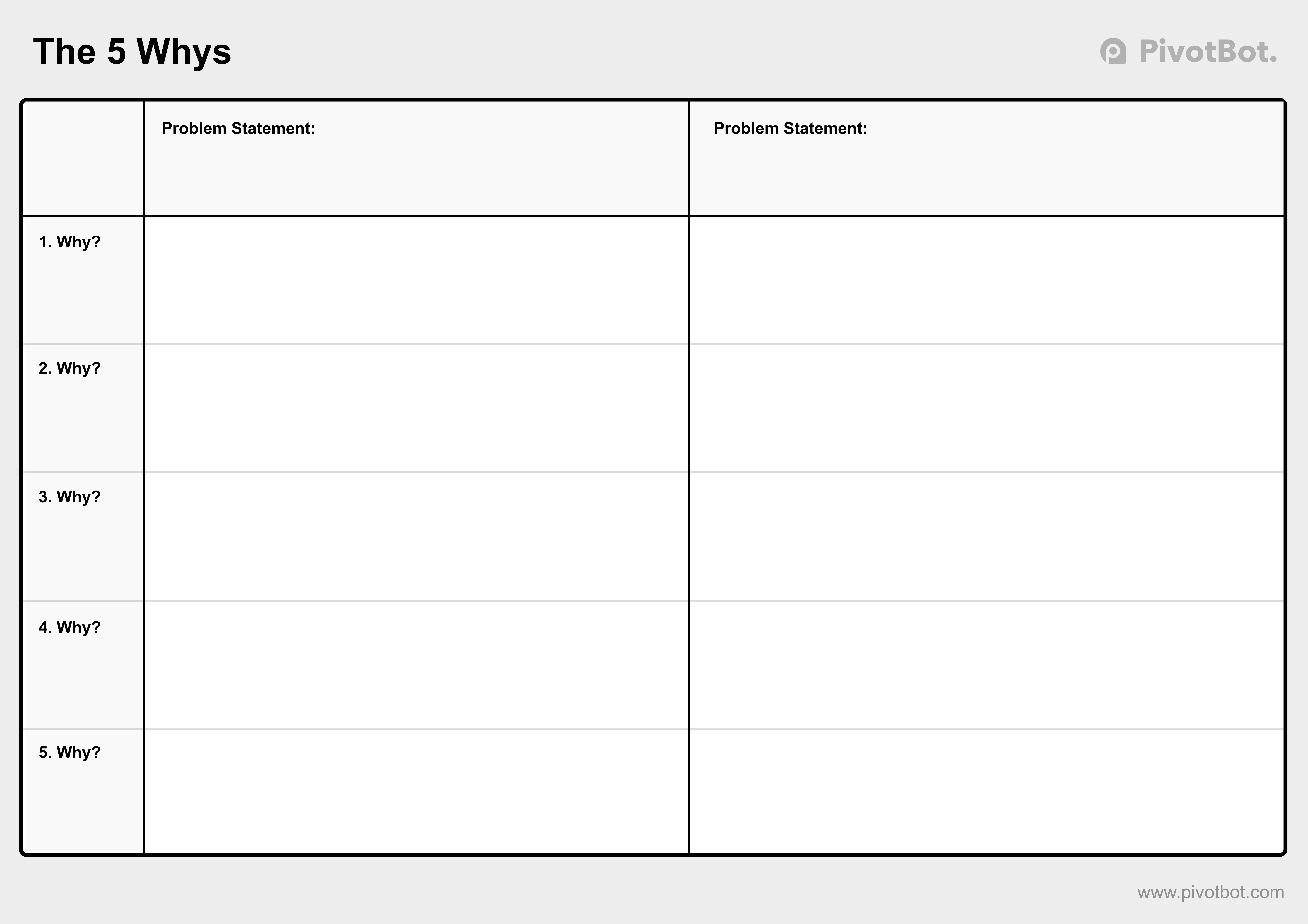 Pivotbot the five whys download the 5 whys template here maxwellsz