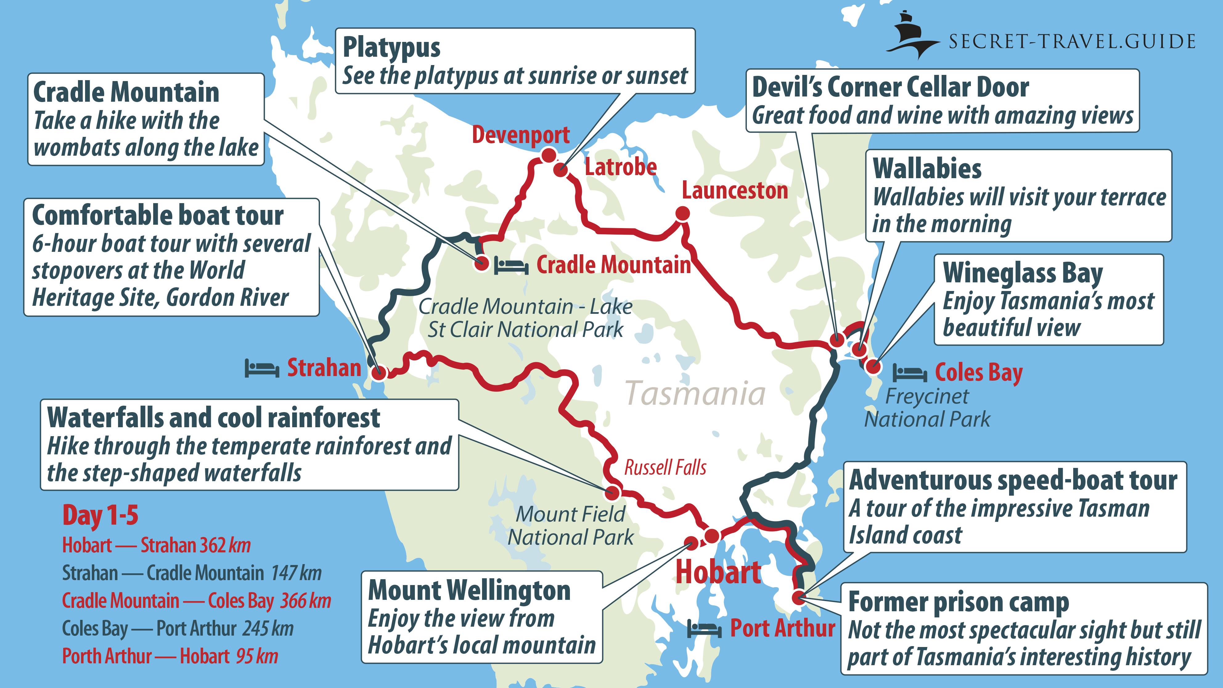 Tasman Sea: location, climate, flora and fauna