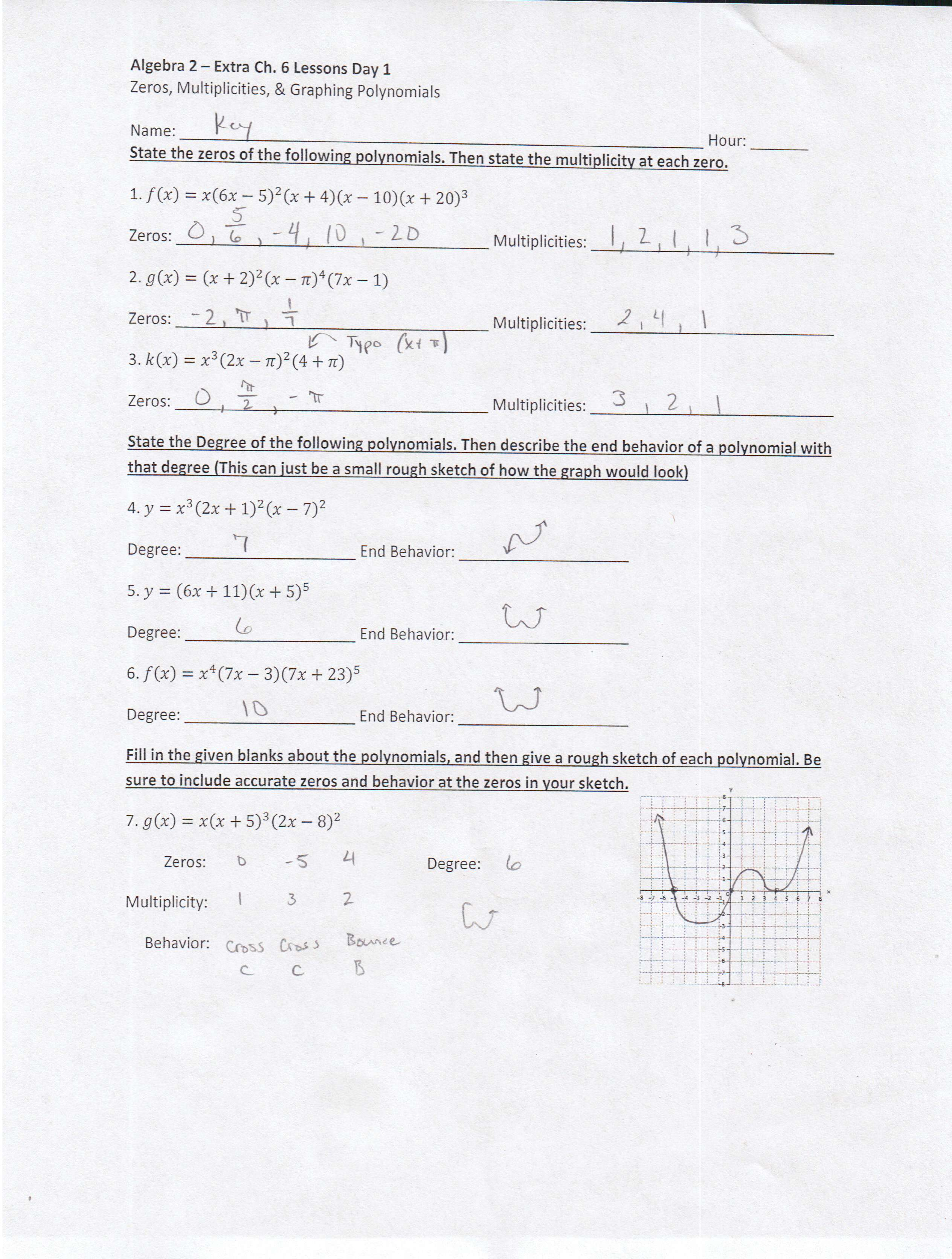 Algebra 2 PDFs Mr Deibels Class – Algebra 2 Worksheets