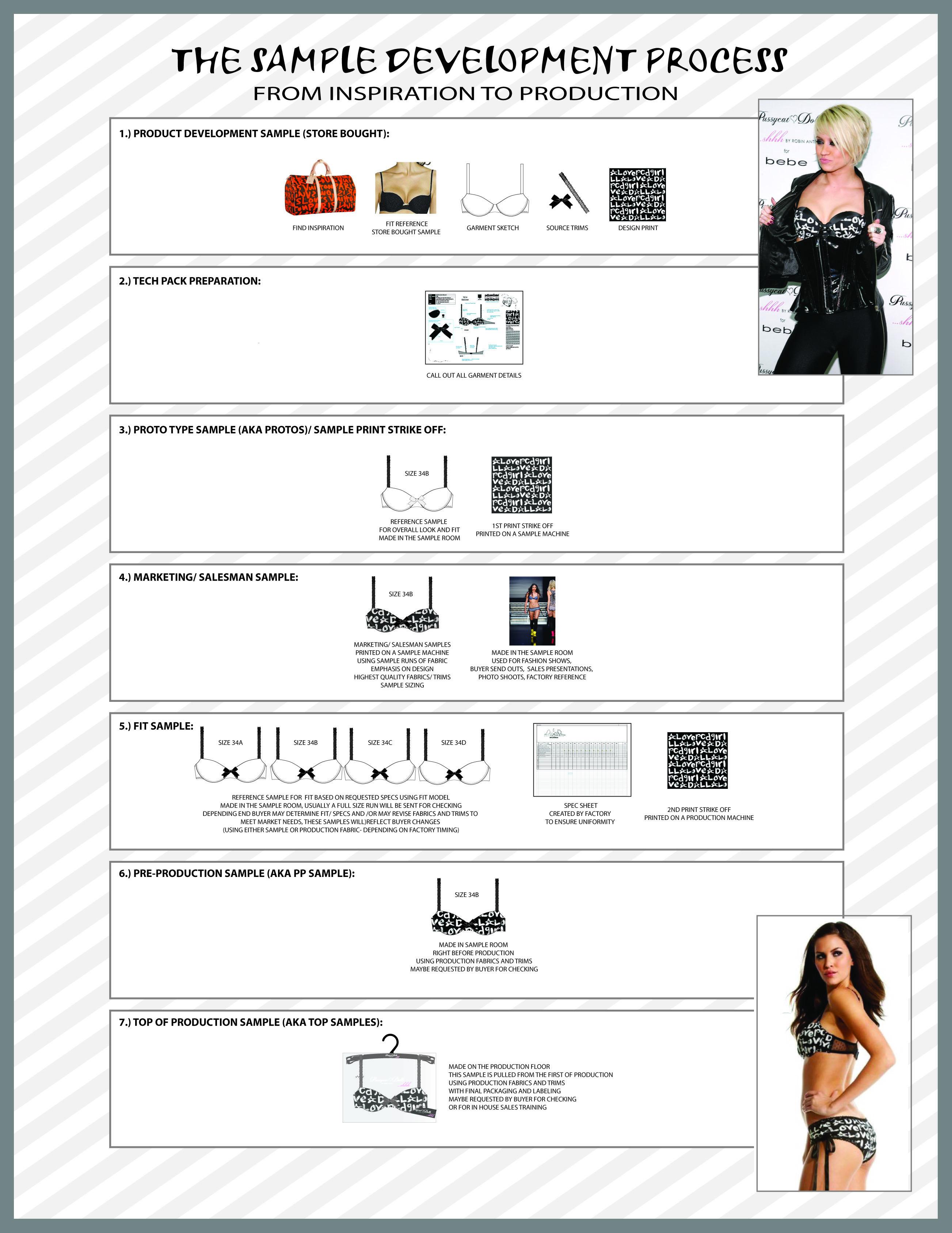 Fashion Freelance Services Product Development