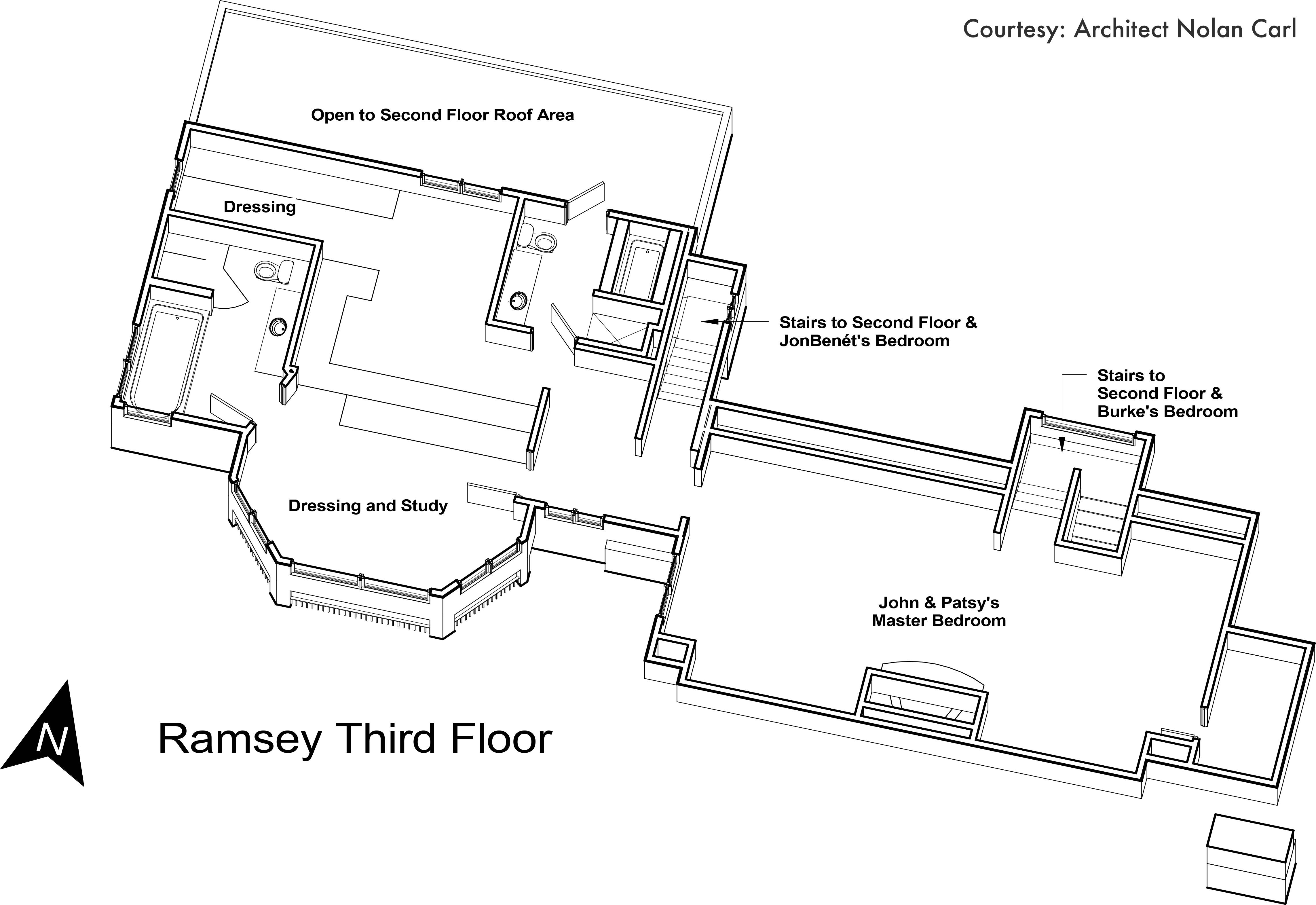 what door on the second floor    jonbenetramsey