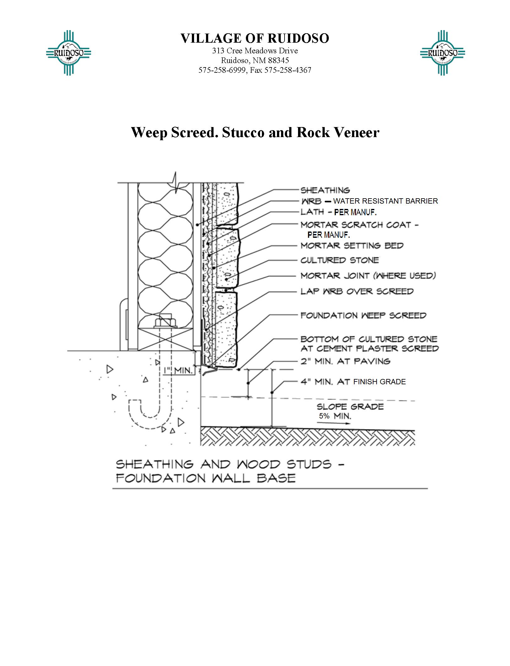 Building Permits & Inspections — Ruidoso NM