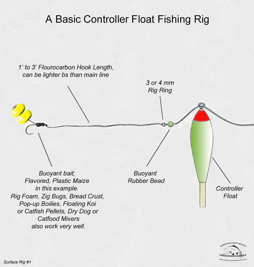 + the ledgered floater rig