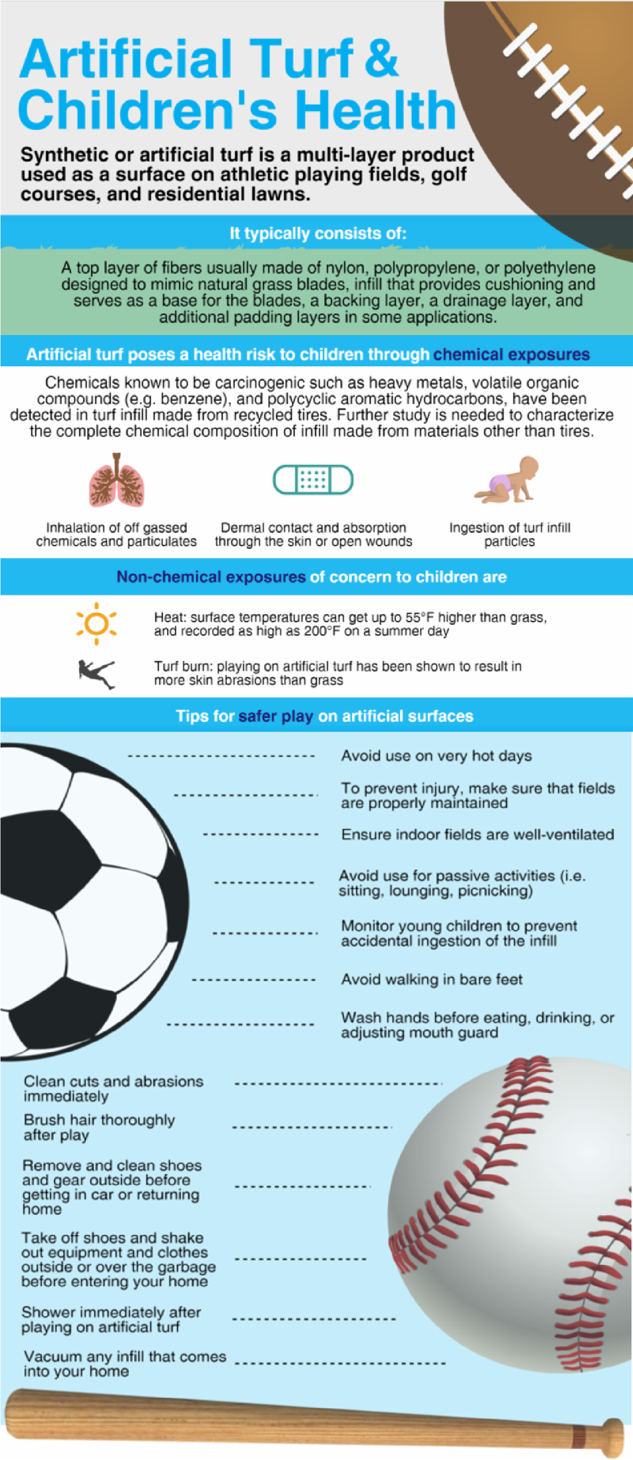 Summer health hazards for children