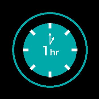iCHEF ERP 接合服務:了解每小時營分析,銷售、折扣、稅額都能看