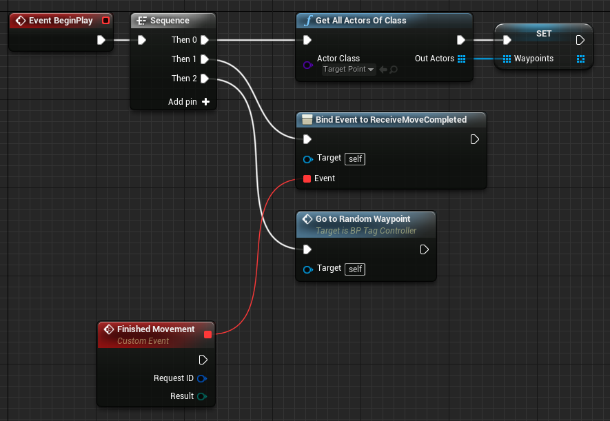 Basic navigation in ue4 vikram codes this custom event will be triggered by ue4 whenever any navigation movement finishes as long as the bind node ran first malvernweather Choice Image