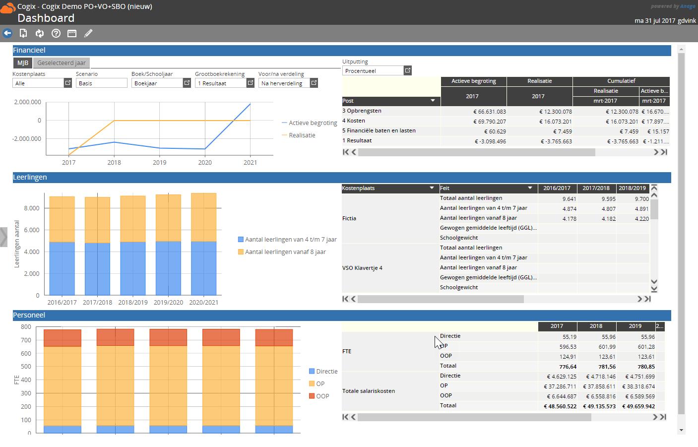 36ca00fd47eb16 De overzichtelijke menustructuur ontstaat door ons dashboard  een  interactief managementinformatiesysteem.