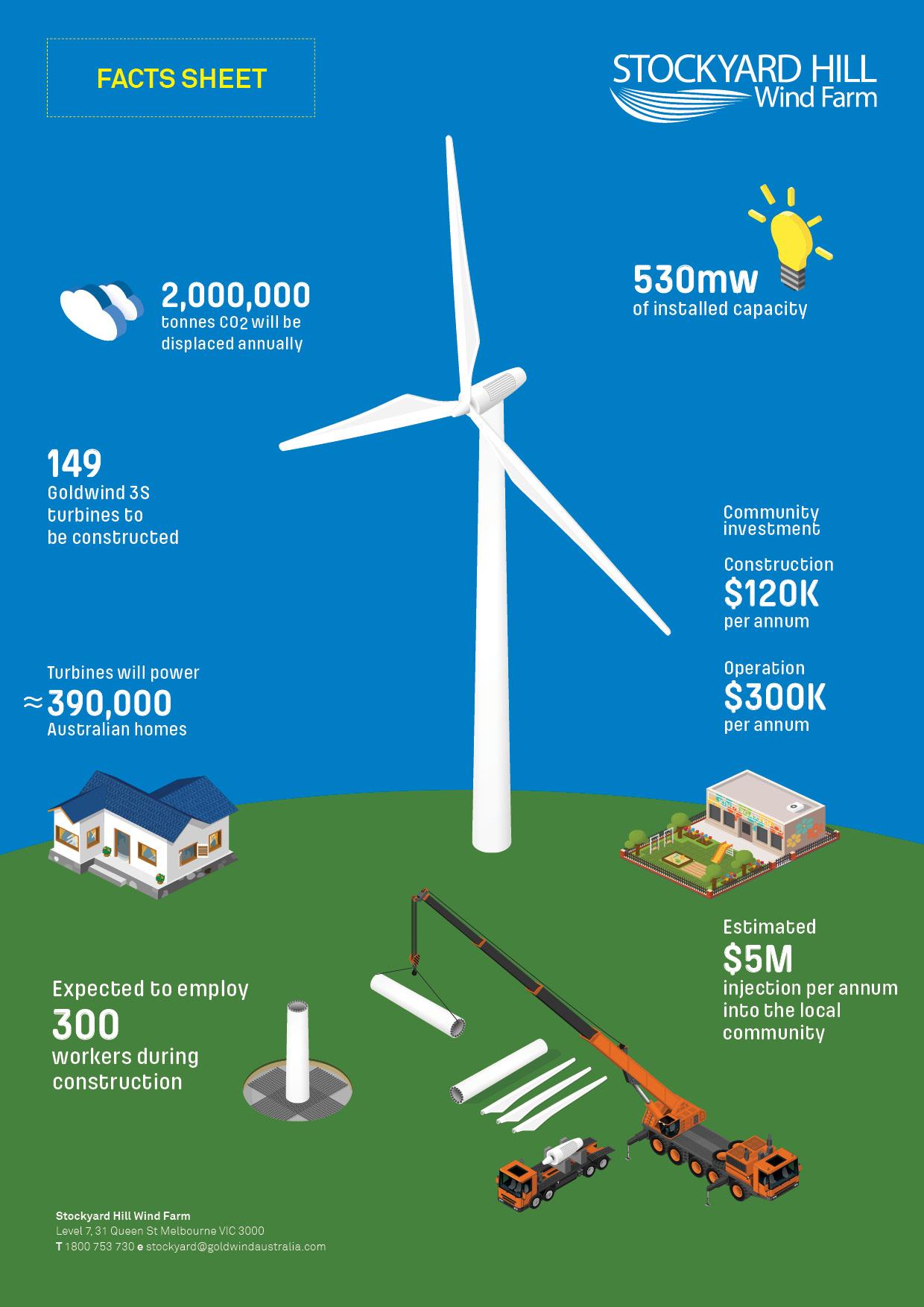 - Fact Sheets — Stockyard Hill Wind Farm
