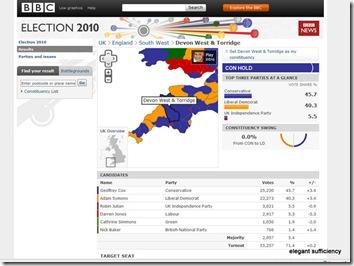 BBC News  Election 2010  Constituency  Devon West & Torridge - Windows Internet Explorer 07052010 170829