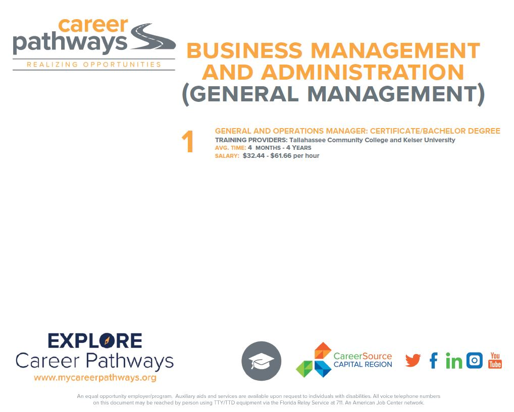 Retail, Hospitality, Education and General — Career Pathways