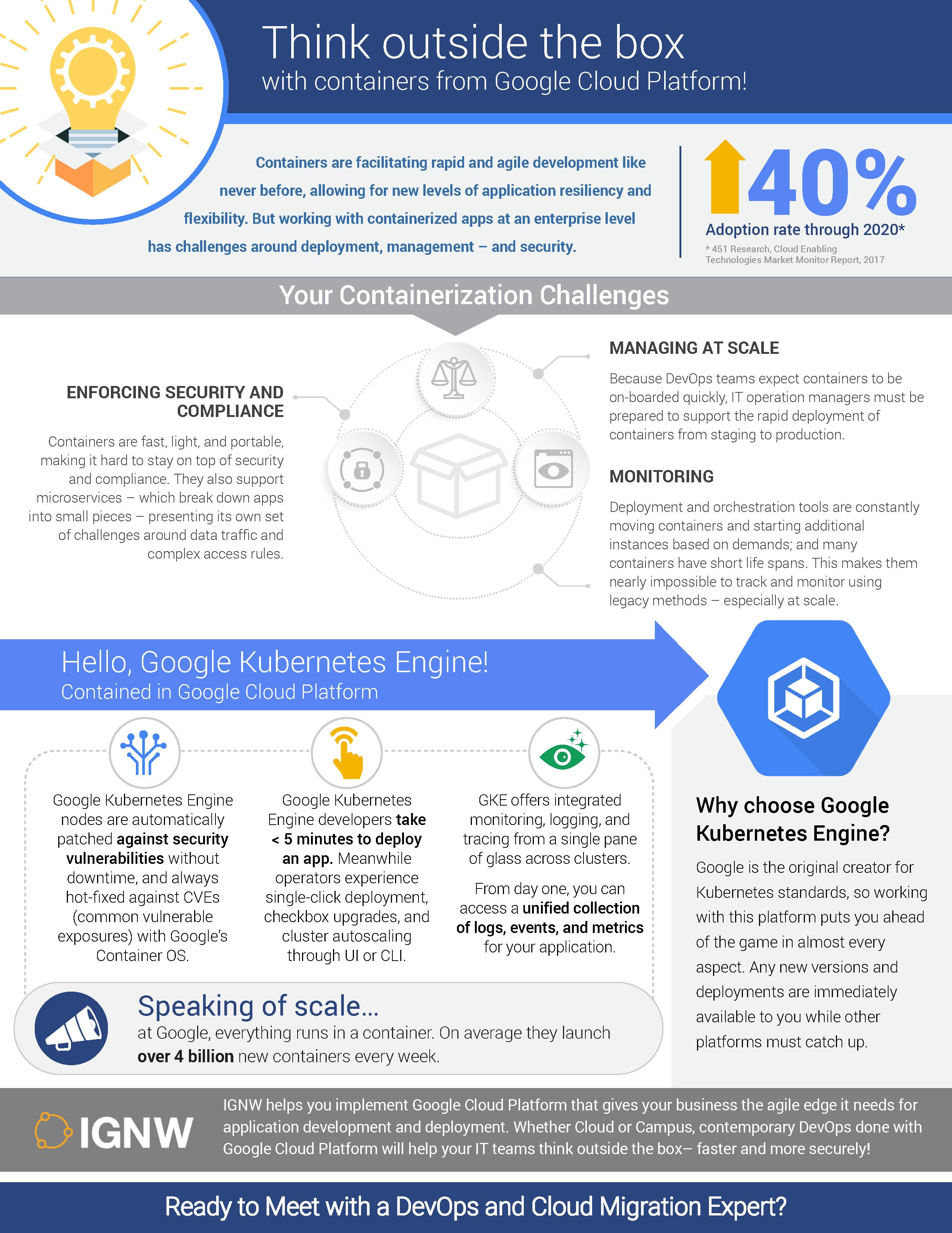 Google Cloud — IGNW